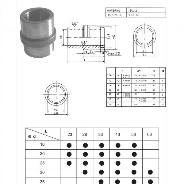 EJECTOR GUIDE BUSHINGS